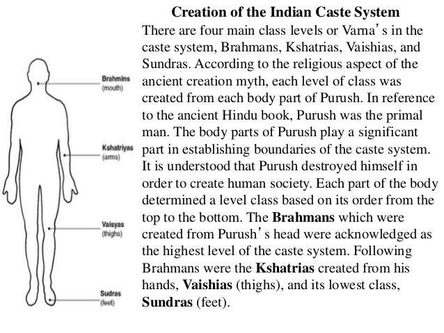 understanding the caste system Presentation on theme: understanding the hindu caste system 3 the caste system a person is considered a member of the caste into which he or she is born and remains within that caste until death.