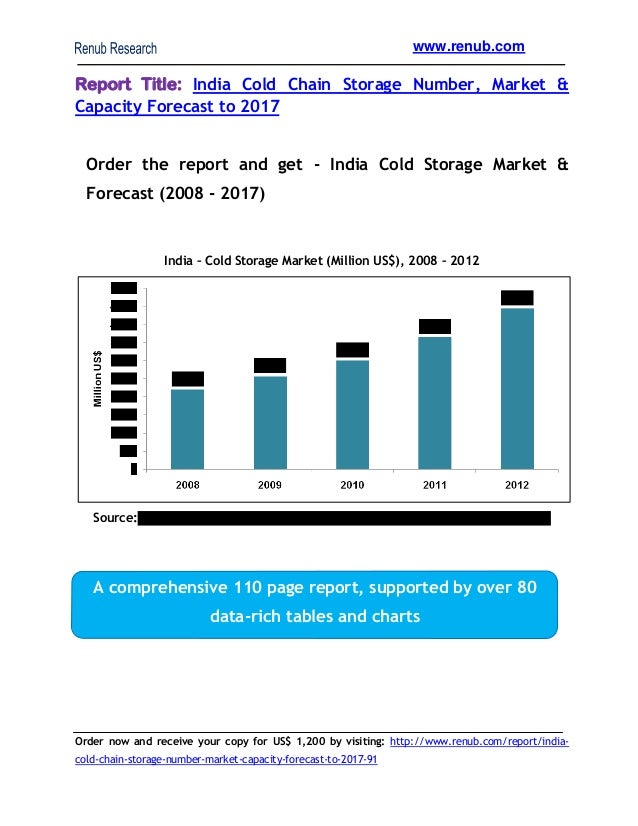 www.renub.com  Report Title: India Cold Chain Storage Number, Market & Capacity Forecast to 2017 Order the report and get ...