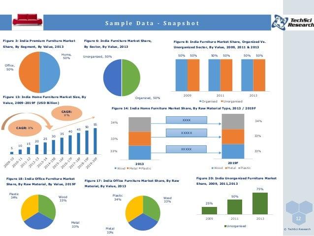 Stock Market Trading Courses & Classes Online | OTA