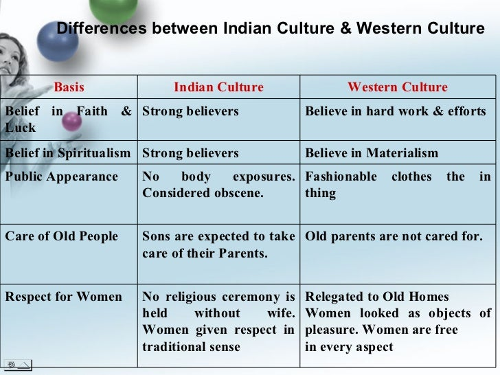 Difference Between Indian Culture and Western Culture