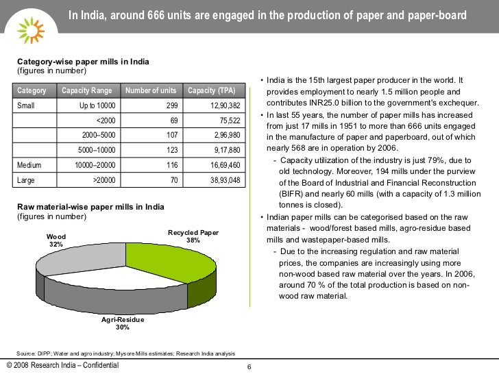 research papers on india