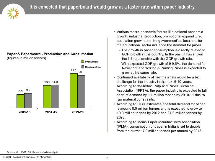 Research Paper Of Economics