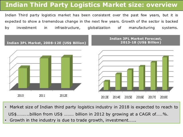 Indian Third Party Logistics 3pl Market Trends