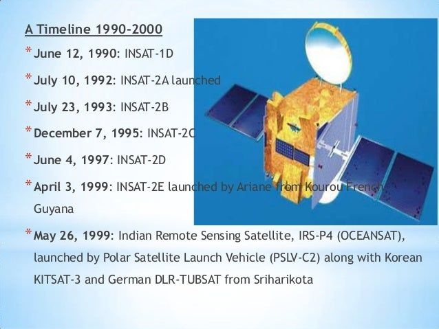 Indian Aerospace Since Independence