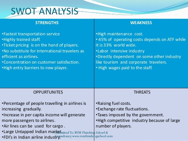 airline industry swot analysis Southwest airlines swot analysis - swot means strengths, weaknesses, opportunities, threats • dominates the short haul segment of the airline industry.