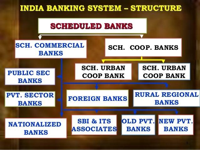 marginal bank