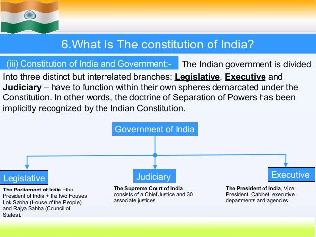 hierarchy of indian judiciary Transcript of hierarchy of judiciary system supreme court apex court copy of north indian plains- more prezis by author popular presentations.