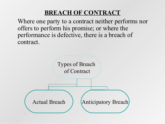 BREACH OF CONTRACT Where one party to a contract neither performs nor offers to perform his promise; or where the performa...