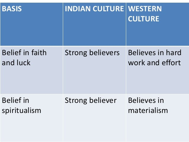 indian v s western culture