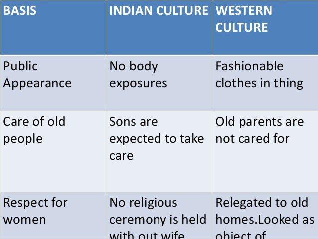 influencs of western culture on indian Just to put it shortly and emphatically, the answer is not pushpak vimana or  jesus christ or the architecture of the vatican indian influence on western  culture.