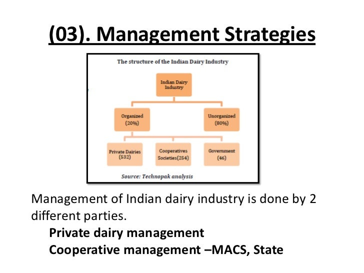 a project on inventory management at indian dairy sector The latest report on indian dairy industry and milk production indian dairy industry report 2014 its presence in the indian dairy sector with slew of.