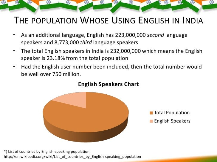 english in india The situation of english in india may be likened to that of a loving yet constantly  bickering couple who can live neither with nor without each other such.