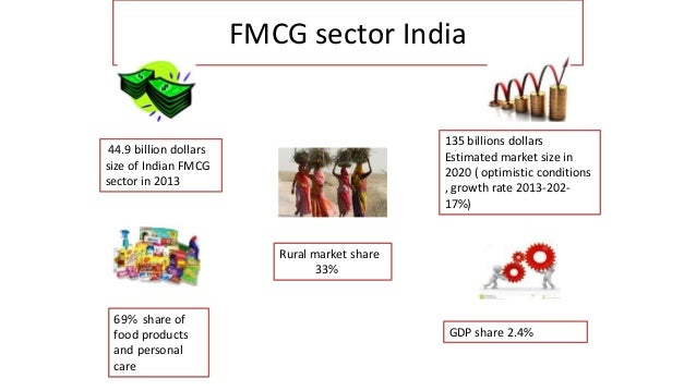 Strategies Adopted By FMCG Companies for Making Their Brands Outstanding