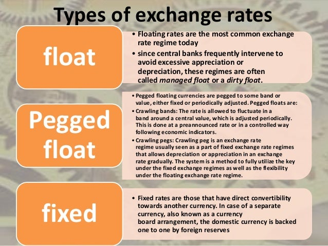 Market for foreign currency exchange