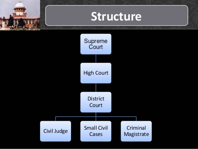 judicial system of india A comparative study of the usa government with india a comparative study of the usa government with india in a federal judicial system in the united states.