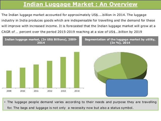 luggage industry analysis Global luggage market: industry analysis & outlook 2017-2021 - the current report analyzes the trade scenario of the global travel goods industry also, the us.