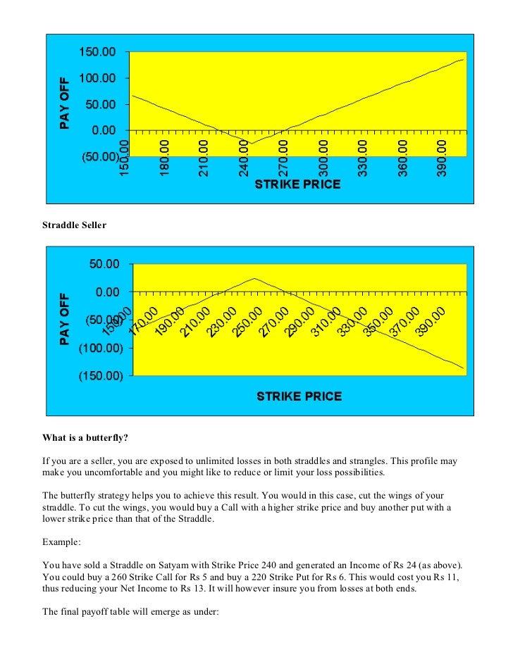 Gamma of a binary options formula top 5 binary auto trading!