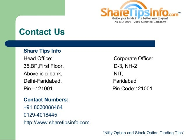 Call and put option in share trading