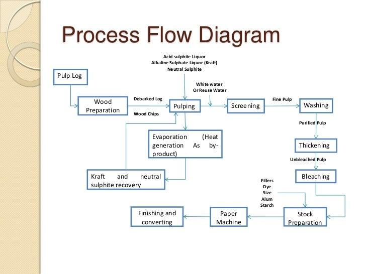 printable engineering paper
