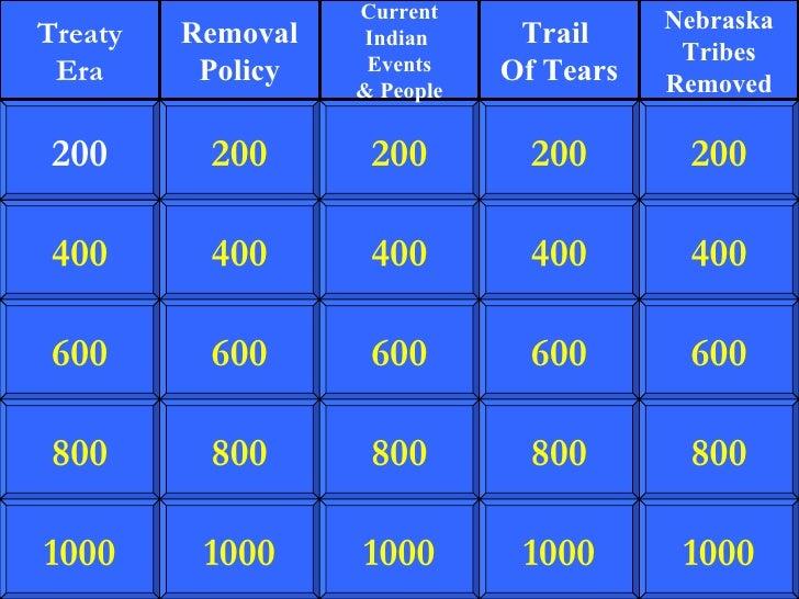 400 600 800 1000 200 400 600 800 1000 200 400 600 800 1000 200 400 600 800 1000 200 400 600 800 1000 200 Treaty Era Remova...