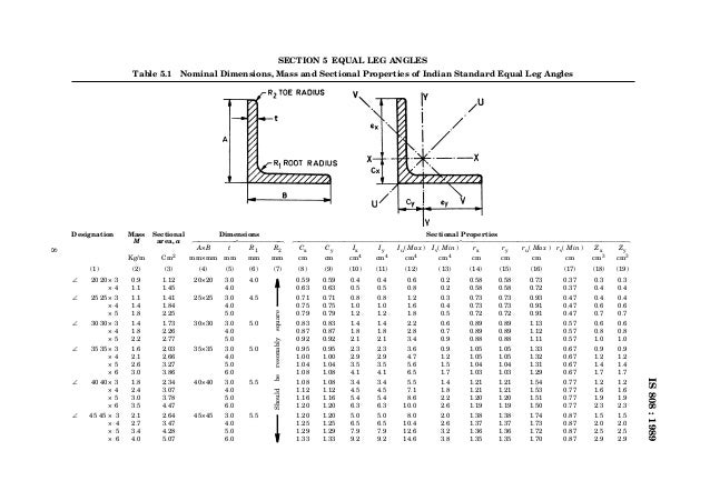 Angle Iron Sizes Dimensions Garden
