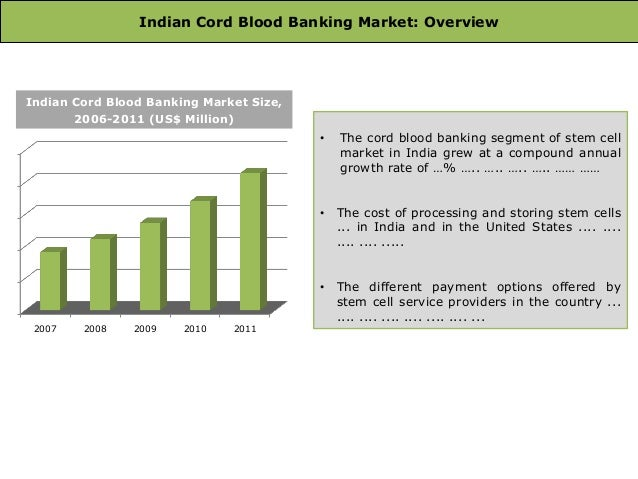 Cord Blood Banking Cost >> Indian Stem Cell Banking Market: Trends & Opportunities (2012-2017)