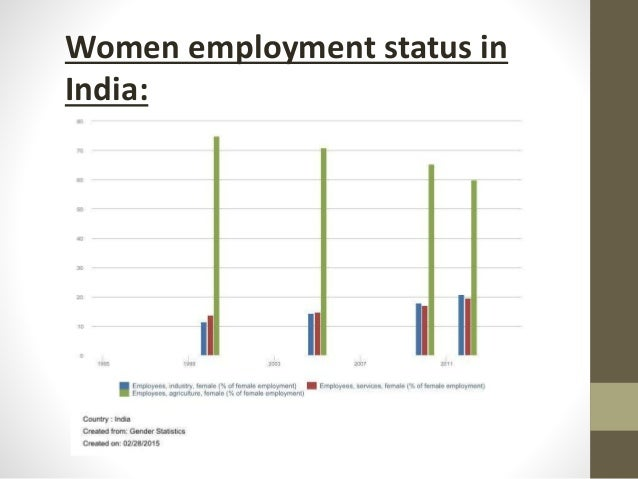 economy hindu single women The indian constitution grants women equal rights to men, but strong patriarchal traditions persist in many different societal parts, with women's lives shaped by customs that are centuries old hence, in these strata daughters are often regarded as a liability, and conditioned to believe that they are inferior and subordinate to men, whereas .