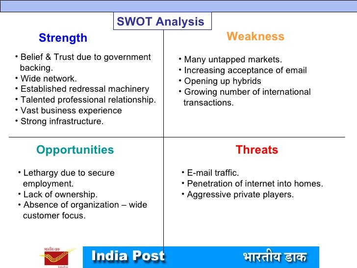 swot analysis in a day in the life of a bank manager A personal swot analysis can do the same for an individual in pursuit of their career goals the swot analysis was first devised as a business tool in the 1960s by business icons edmund p learned, c roland christensen, kenneth andrews and william d guth.