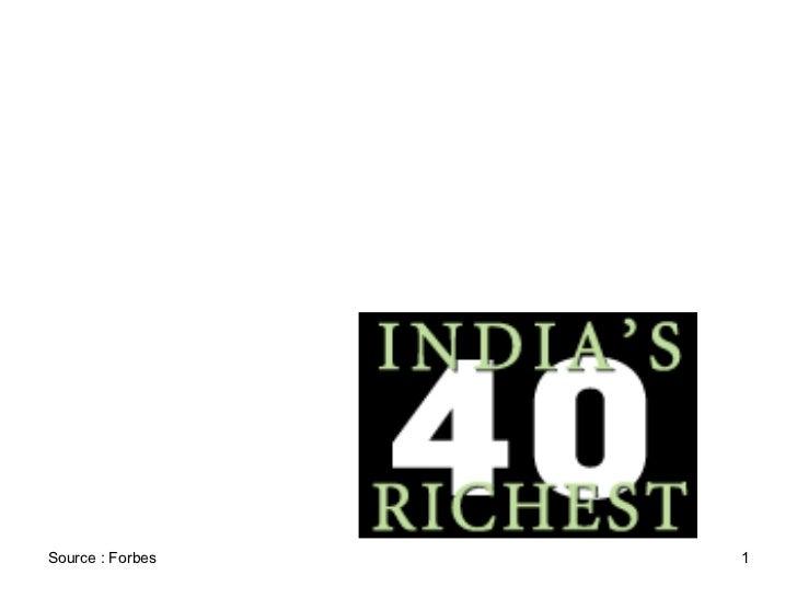 Fobex list of Indias 40 Richest
