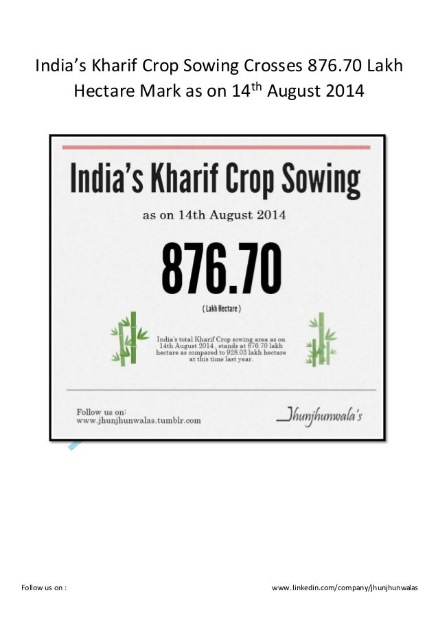 India's Kharif Crop Sowing as on 14th August 2014