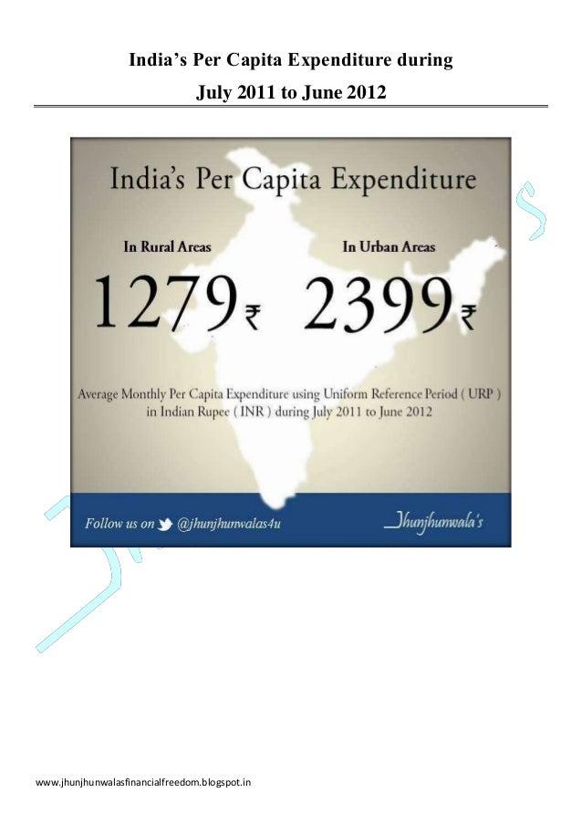 www.jhunjhunwalasfinancialfreedom.blogspot.in India's Per Capita Expenditure during July 2011 to June 2012