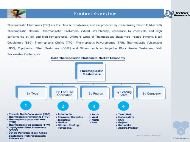 global copolyester elastomers copes industry to