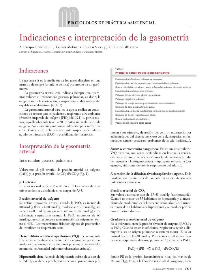 Indicaciones e interpretación de la gasometría