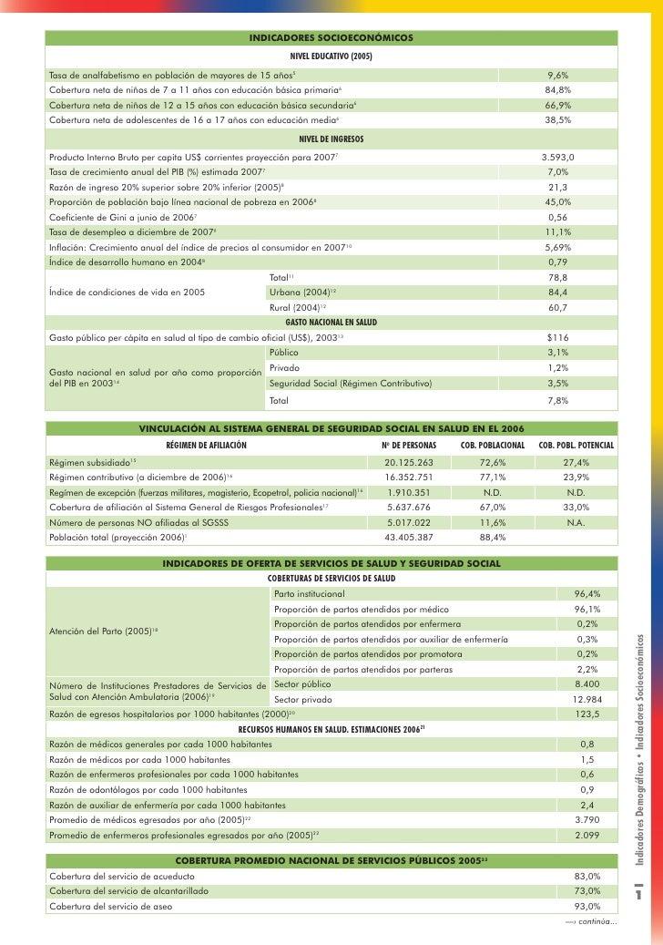 INDICADORES SOCIOECONÓMICOS                                                                    NIVEL EDUCATIVO (2005)  Tas...