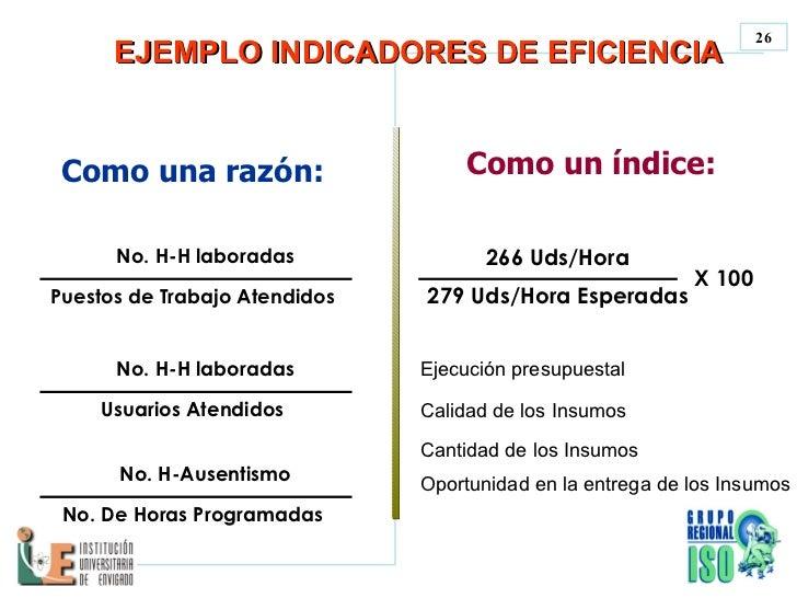 ejemplos indicadores: