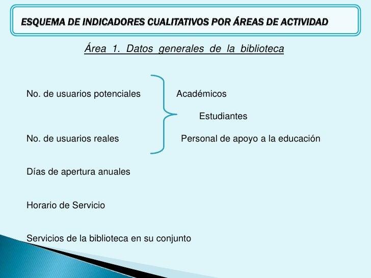 ESQUEMA DE INDICADORES CUALITATIVOS POR ÁREAS DE ACTIVIDAD<br />Área  1.  Datos  generales  de  la  biblioteca<br /> No. d...