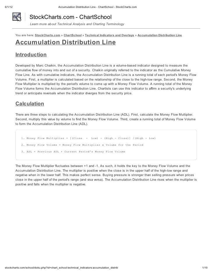 Indicators tutorials