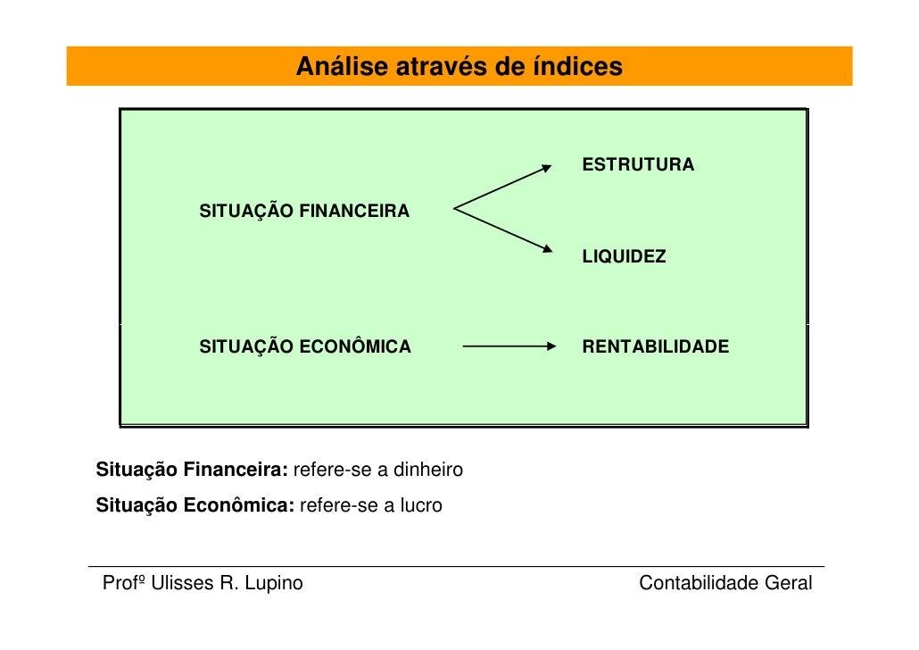 Análise através de índices                                               ESTRUTURA             SITUAÇÃO FINANCEIRA        ...
