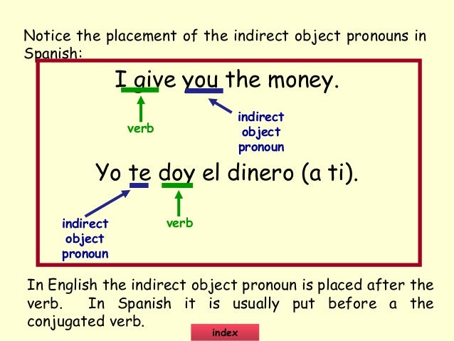 Educational Direct And Indirect Object Pronoun In Spanish Pictures – Indirect Object Pronouns Spanish Worksheet