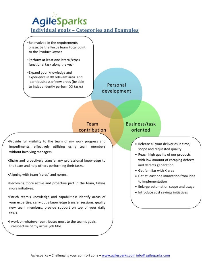 team role improvement plan essay Knowing how to reach your vision is the meat of a strategic plan  leading your team strategic planning process how to write a strategic plan.
