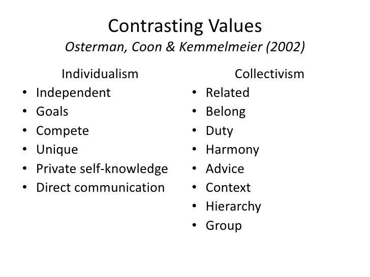 individualism vs collectivism essay example Individualism or collectivism in  all pin him as a shining example of individualism  or collectivism in society essay individualism vs collectivism.