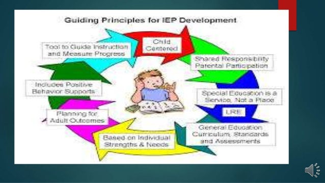 individualized education program 4 essay 64 chapter 4 the individualized education program (iep) kansas state department of education kansas special education services process handbook.