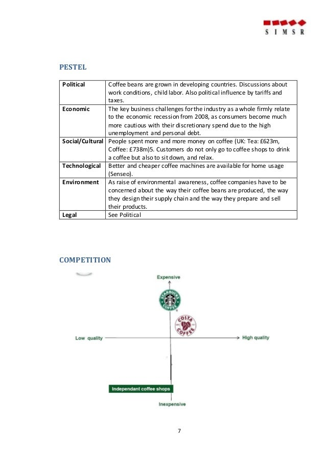 costa coffee pestel analysis Description: costa, marketing strategy of costa coffee in uk, swot, pestle analysis of costa.