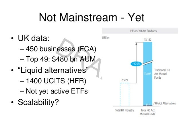 Trading strategies of ltcm