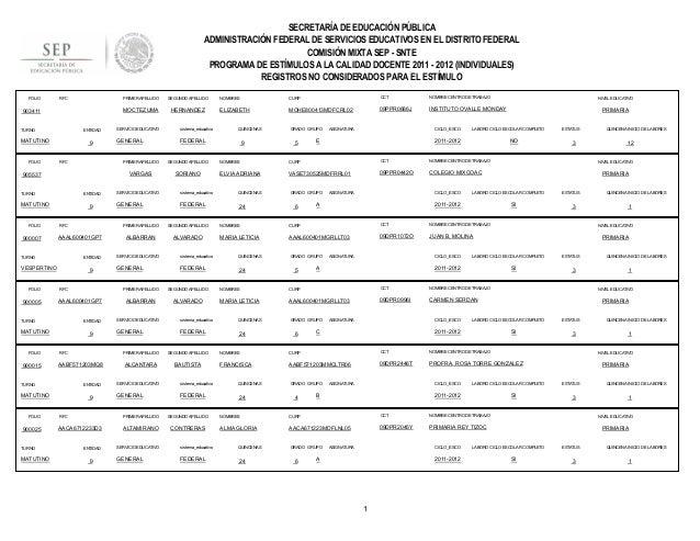 SECRETARÍA DE EDUCACIÓN PÚBLICA ADMINISTRACIÓN FEDERAL DE SERVICIOS EDUCATIVOS EN EL DISTRITO FEDERAL COMISIÓN MIXTA SEP -...