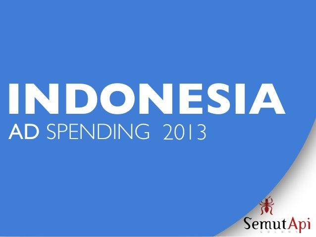 Indonesia Ad Spending 2013