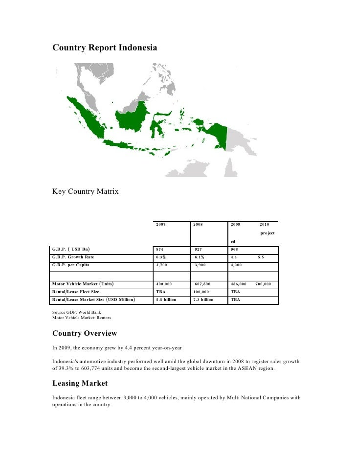 Indonesia modified 08092010