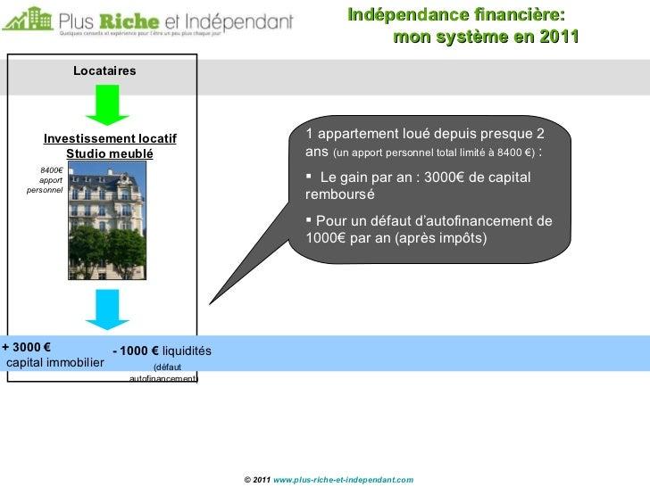 Locataires + 3000 €   capital immobilier - 1000 €  liquidités  (défaut autofinancement) Investissement locatif Studio meub...