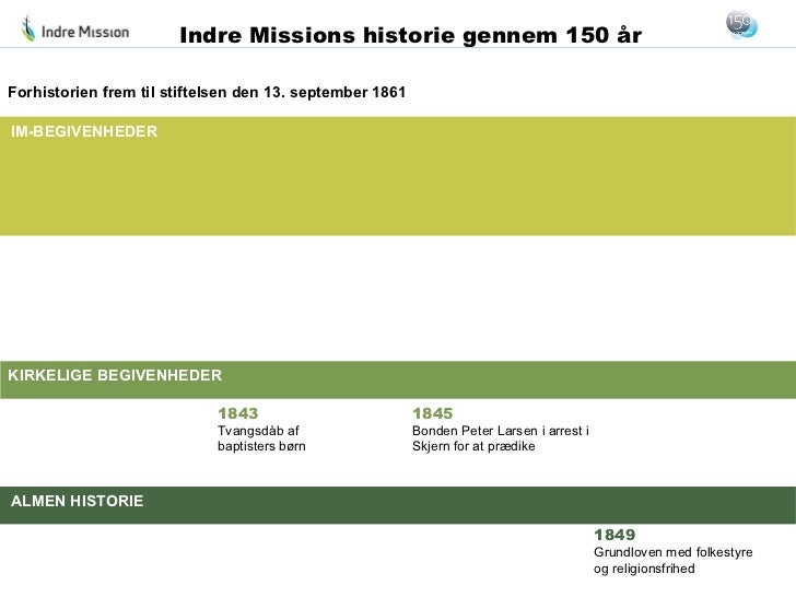 Indre Missions historie