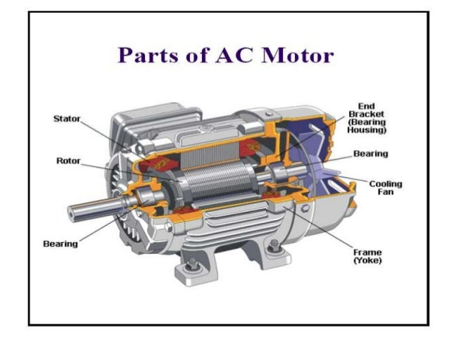 Induction motor for Ac and dc motor